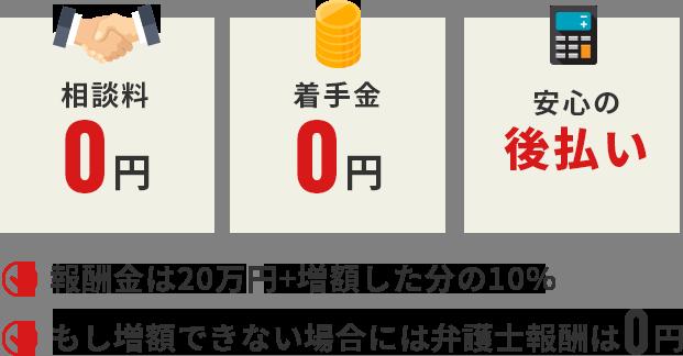 相談料0円、着手金0円、安心の後払い/報酬金は20万+増額した分の10%、もし増額できない場合には弁護士報酬は0円